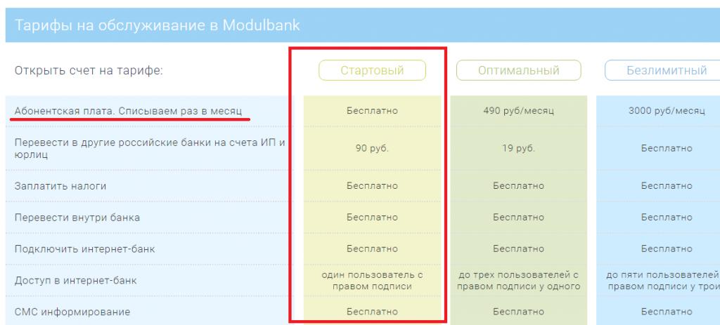Расчётный счет для ИП бесплатно - модуль банк